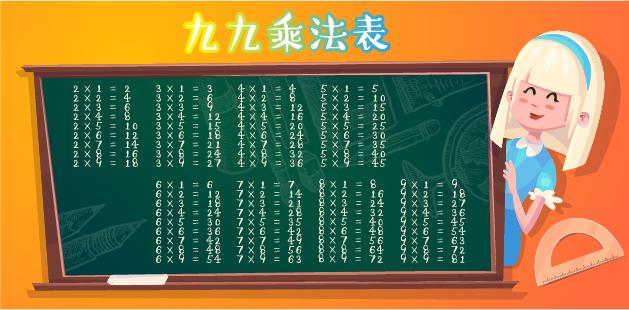 F-03九九乘法-01-003