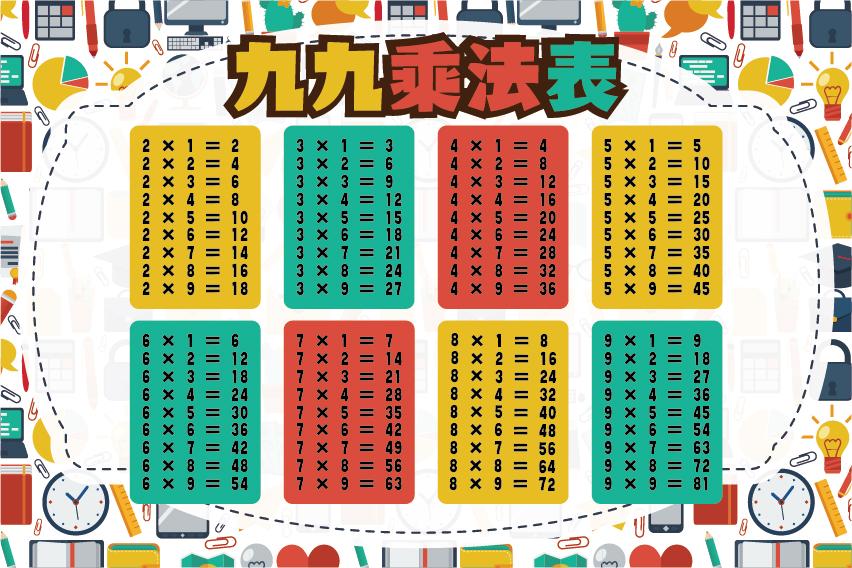 F-03九九乘法-01-002